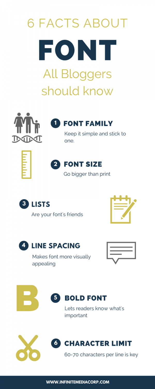 6 facts about font all bloggers should know infographic