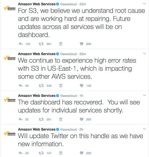 Tweets from Amazon Web Services Regarding Outage